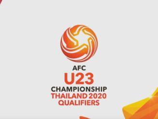 ฟุตบอล U23 ชิงแชมป์เอเชีย 2020 รอบคัดเลือก