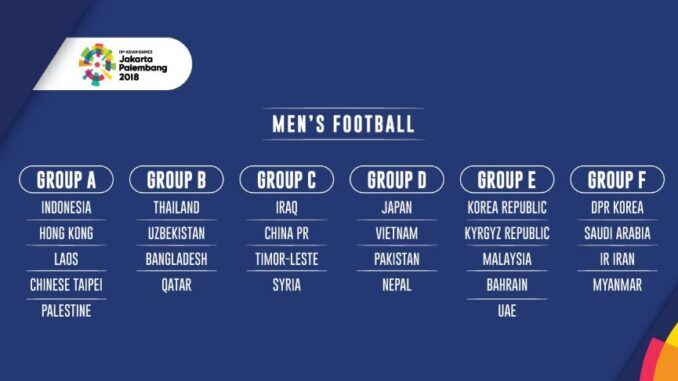 ฟุตบอลเอเชียนเกมส์ 2018