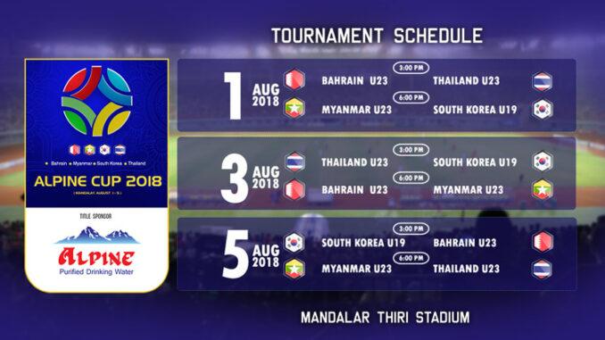 ดูบอลไทย U23 Alpine Cup 2018